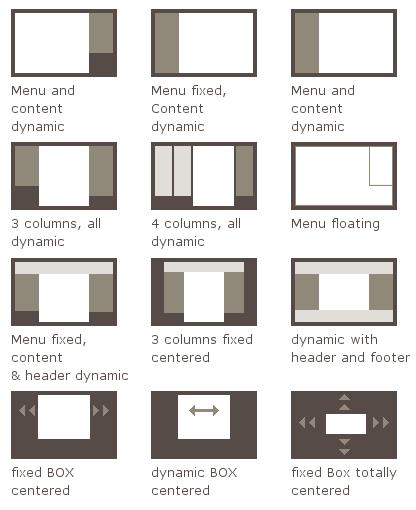 templates_CSS